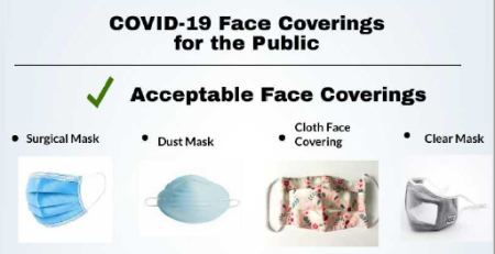 COVID-19 FACE COVERINGS FOR THE PUBLIC