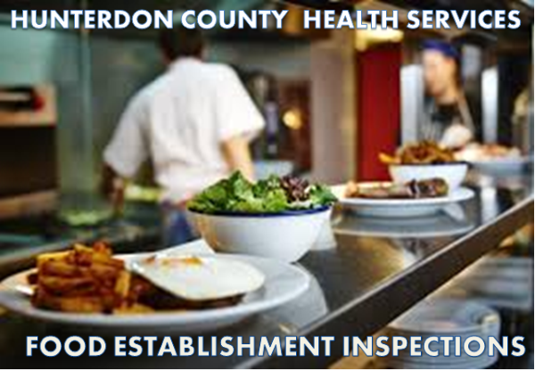 Retail Establishment Food Inspections